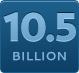10.5 Billion
