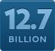 12.7 Billion