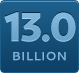 13.0 Billion